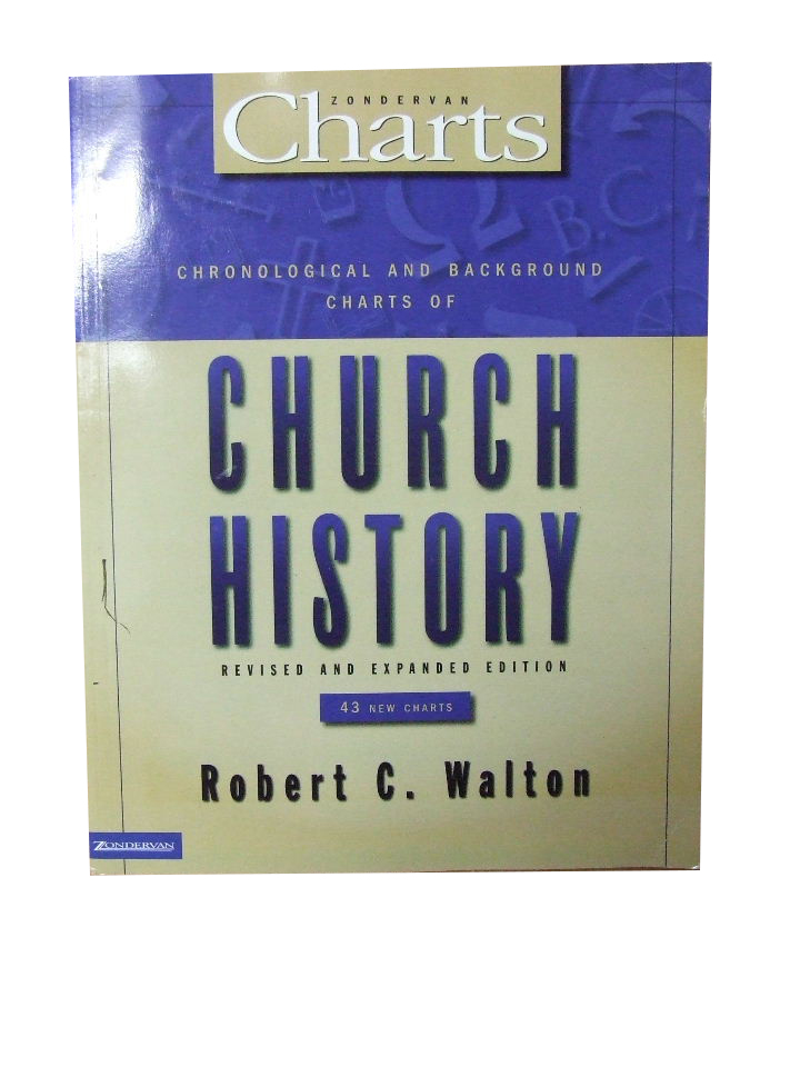 Image for Church History.